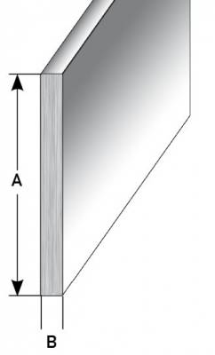 Edelstahl-Sockelleiste, Flachprofil, Montageprofil / Bauprofil