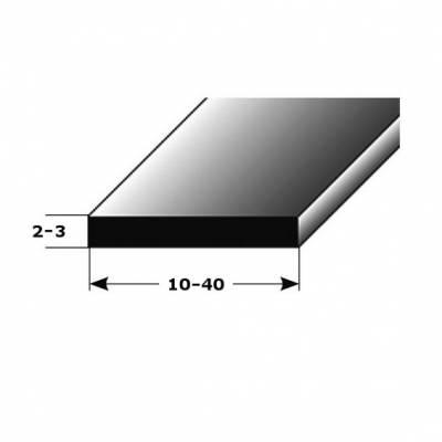 """Flachprofil """"Ruidera"""" Montageprofil / Bauprofil, aus Aluminium-1-1 mm (Default)"""