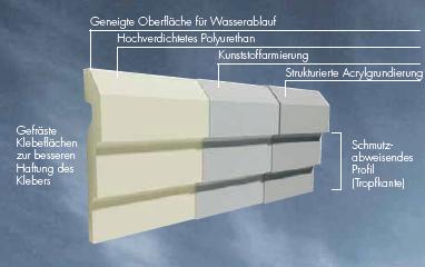 Fassade Sonderanfertigung