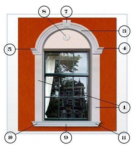 Anwendungsbeispiel für die Fassadengestaltung 2