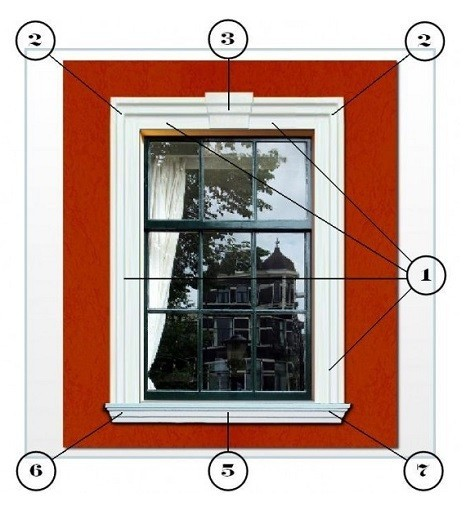 Anwendungsbeispiel für die Fassadengestaltung 3