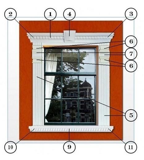 Anwendungsbeispiel für die Fassadengestaltung 6