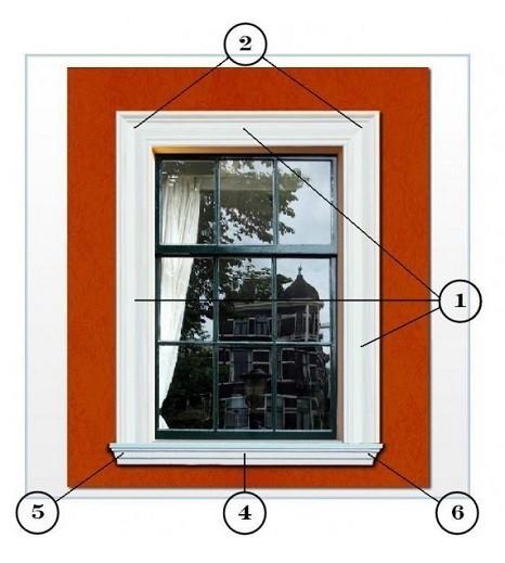 Anwendungsbeispiel für die Fassadengestaltung 8