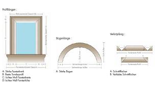 Fassadenprofile_Sonderprofile_Stuckleisten_Außenbereich